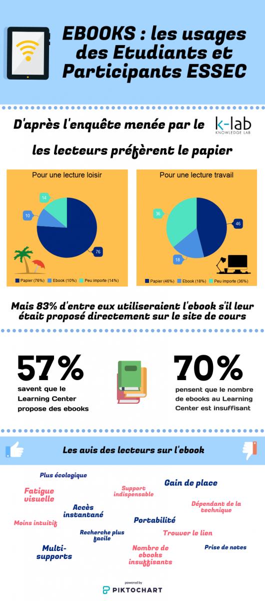 resultats_enquete_ebook.png